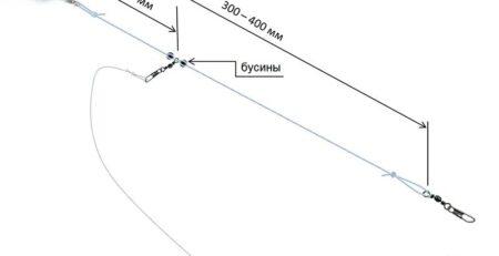 Оснастка Вертолет и два узла