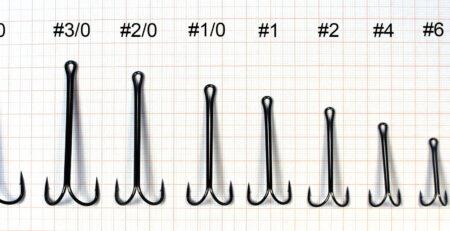 Рыболовные крючки: нумерация и классификация